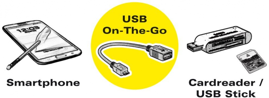 Imagine Adaptor USB 3.1 tip C la USB 3.0-A OTG T-M 0.15m, Value 11.99.9030-3