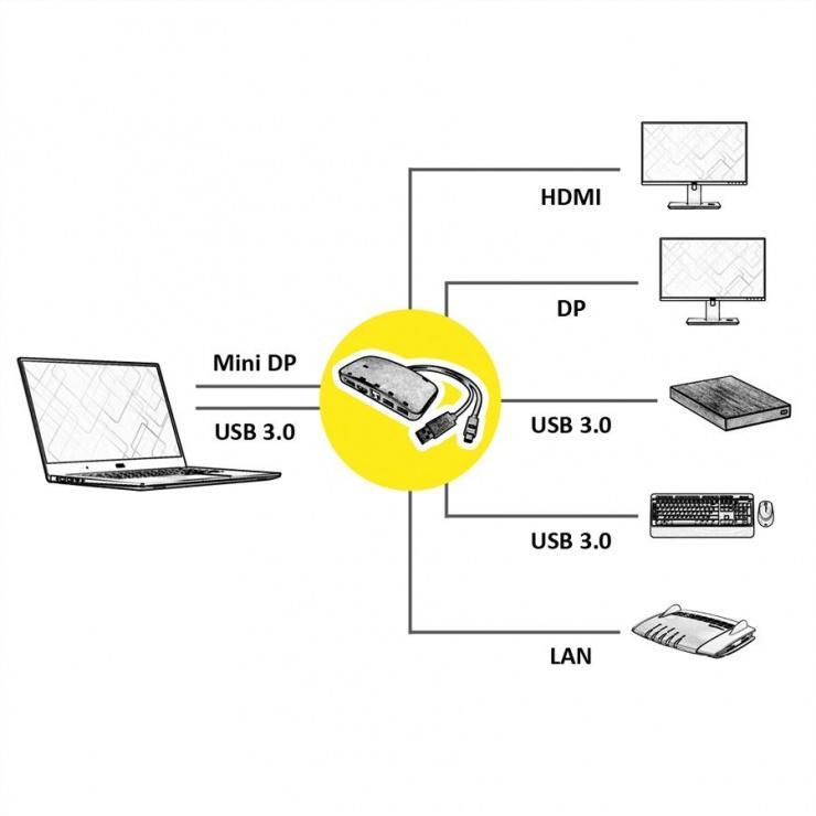Imagine Docking station Mini Displayport , Value 12.99.1041-4