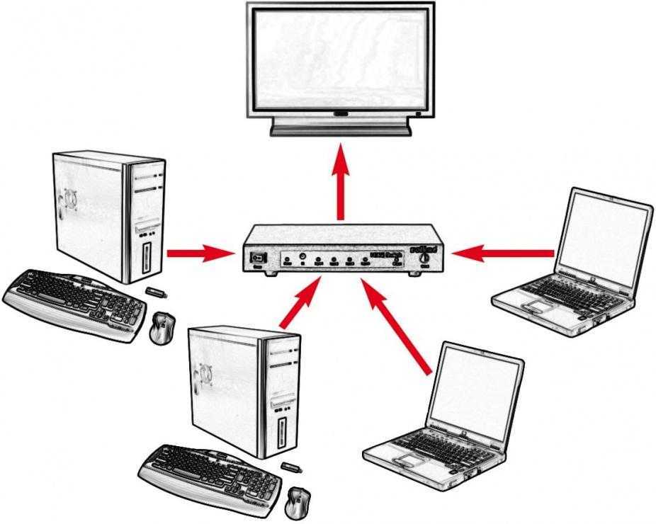 Imagine Switch HDMI/DisplayPort Switch cu 4 porturi, Roline 14.01.3574