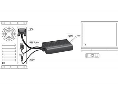 Imagine Convertor VGA la HDMI cu Audio Negru, Delock 62597