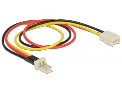 Imagine Cablu prelungitor alimentare ventilator 3 pini T-M 30cm, Delock 83657