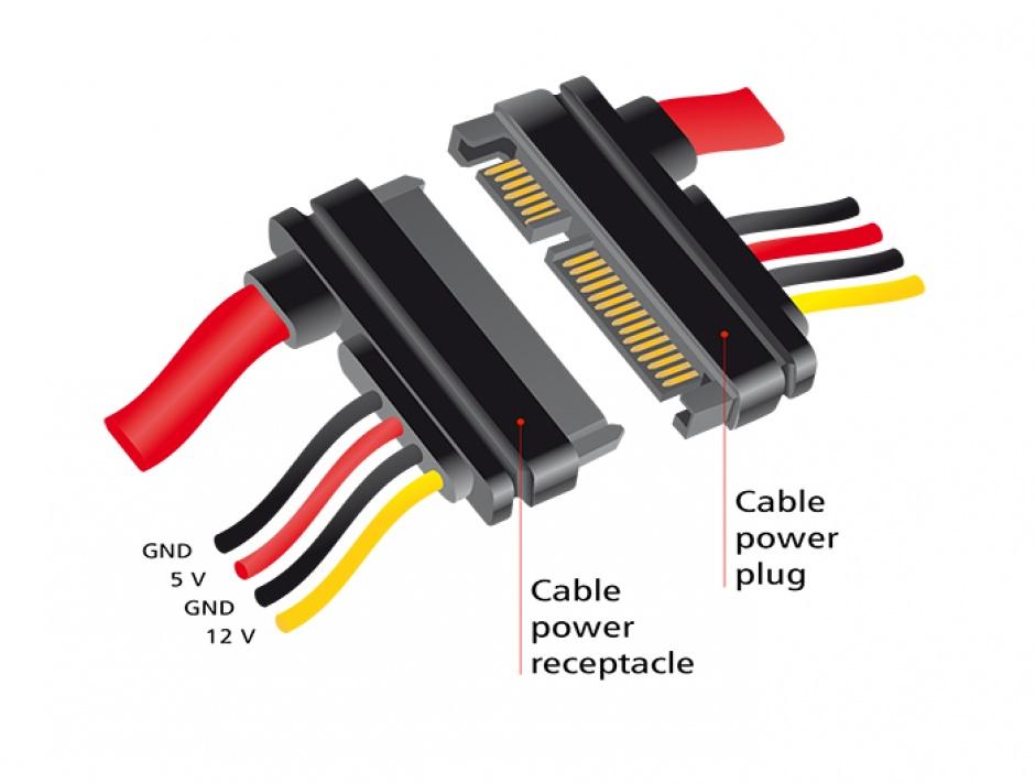 Imagine Cablu prelungitor SATA III 22 pini 6 Gb/s T-M (5V+12V) 100cm, Delock 83804 -1