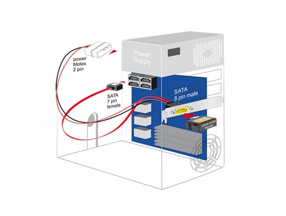 Imagine Slot bracket SATA 6 Gb/s 7 pini + Molex 4 pini alimentare la SATA de alimentare 8 pini, Delock