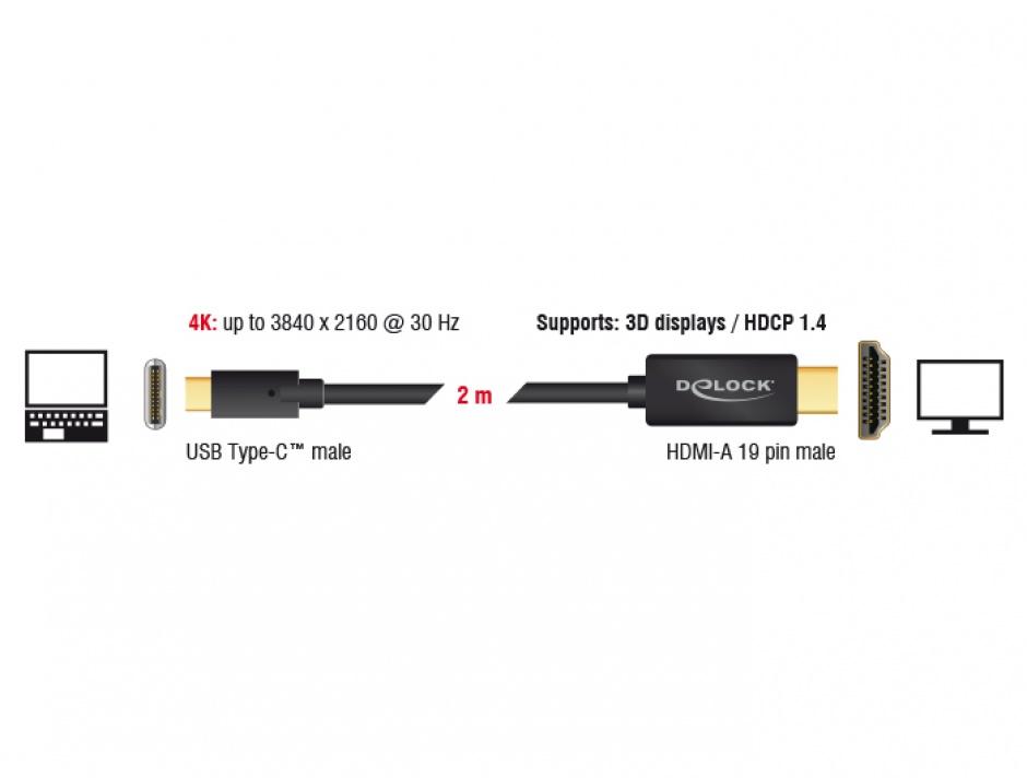 Imagine Cablu USB-C la HDMI (DP Alt Mode) 4K 30 Hz 2m T-T Negru, Delock 85259-1
