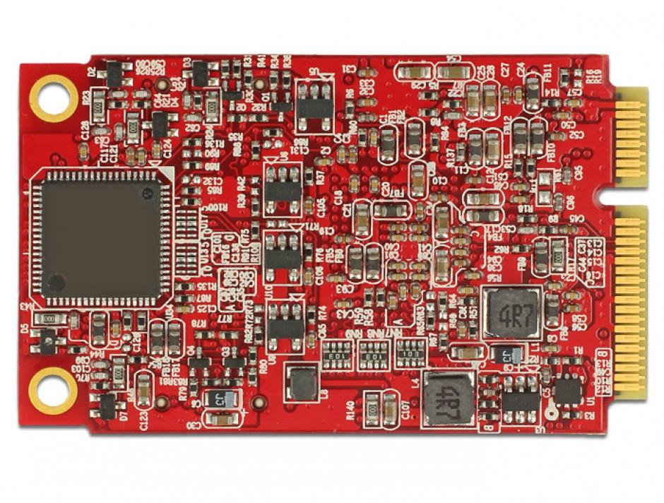 Imagine MiniPCIe I/O PCIe full size adaptor grafic pentru VGA / DVI / HDMI, Delock 95256-2