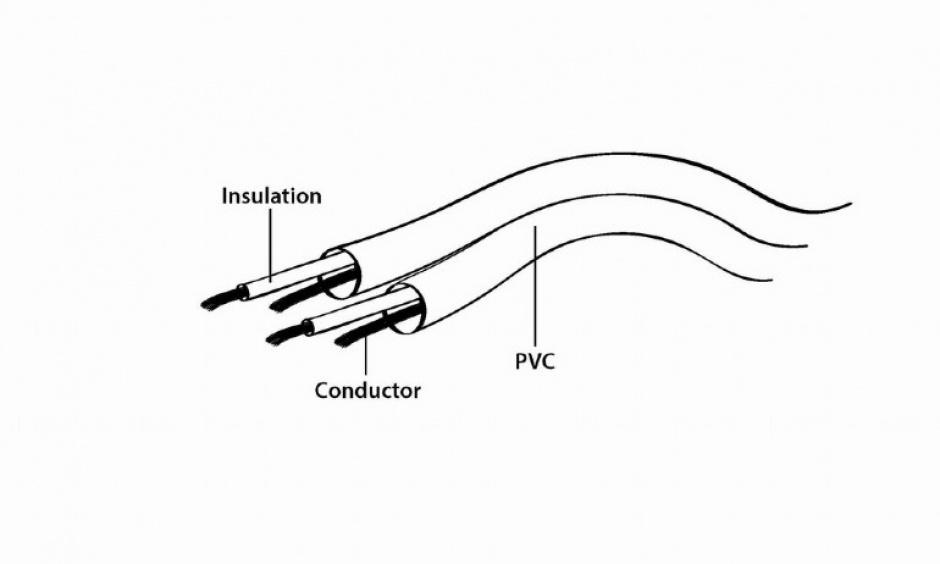 Imagine Cablu audio stereo Jack 3.5mm la 2 x RCA T-T 20m, Gembird CCA-458-20M-2