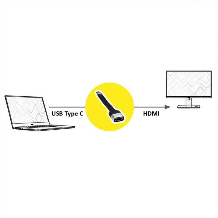 Imagine Adaptor USB tip C la HDMI 4K T-M Negru 0.13m, Roline 12.03.3212-3