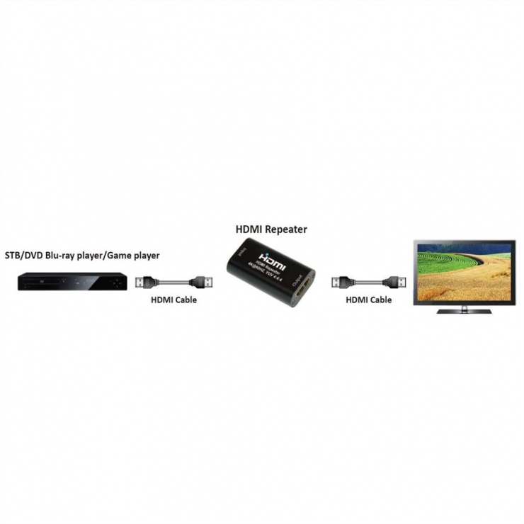 Imagine HDMI Repeater UHD 4K2K@60Hz, Roline 14.01.3459-1