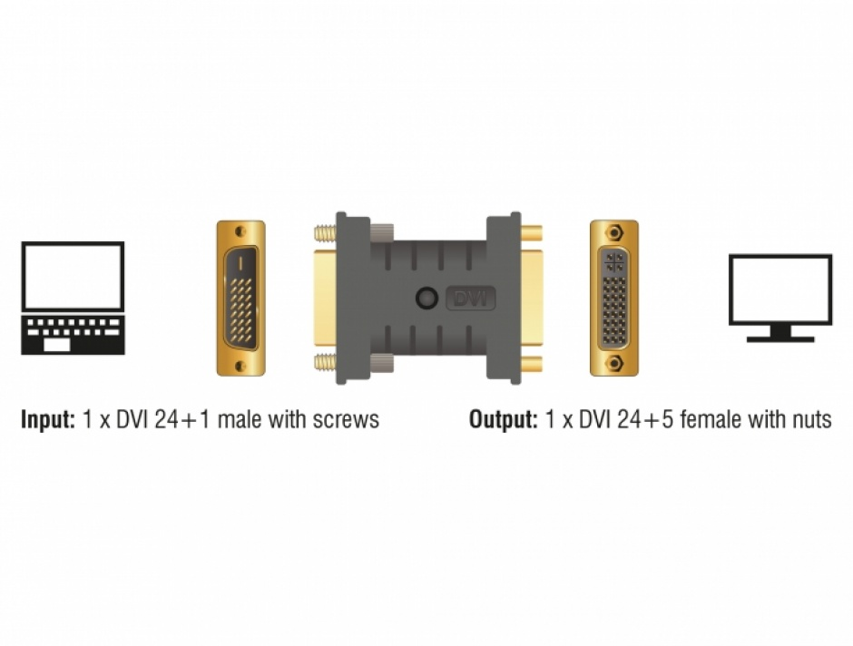 Imagine Adaptor DVI 24+1 pini la DVI 24+5 pini T-M EDID Emulator, Delock 63313