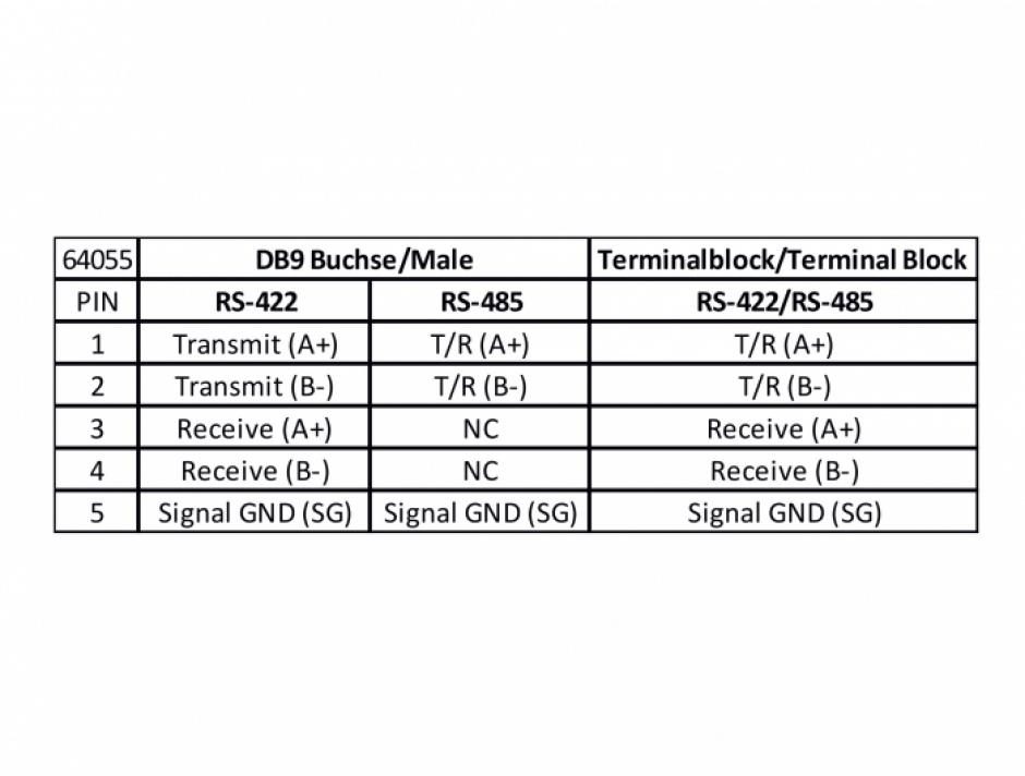 Imagine Adaptor USB 2.0 la serial RS-422/485 DB9 surge protection 600 W extended temperature range, Delock-3