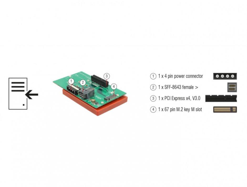 Imagine Adaptor U.2 SFF-8643 la PCIe/M.2 Key M slot, Delock 63952-5