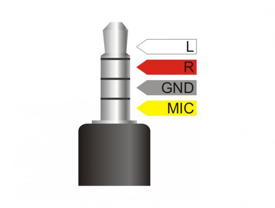 Imagine Splitter stereo jack 3.5mm la 2 x jack 3.5mm 4 pini 25cm, Delock 65575-2