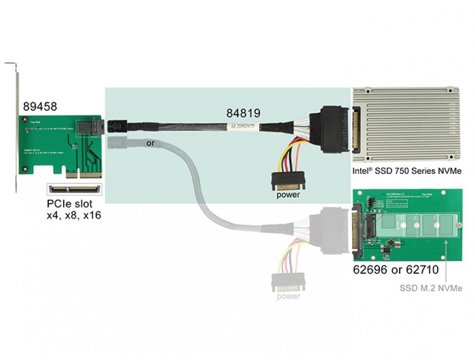 Imagine Cablu SFF-8643 la U.2 SFF-8639 + alimentare SATA 50cm, Delock 84819-1