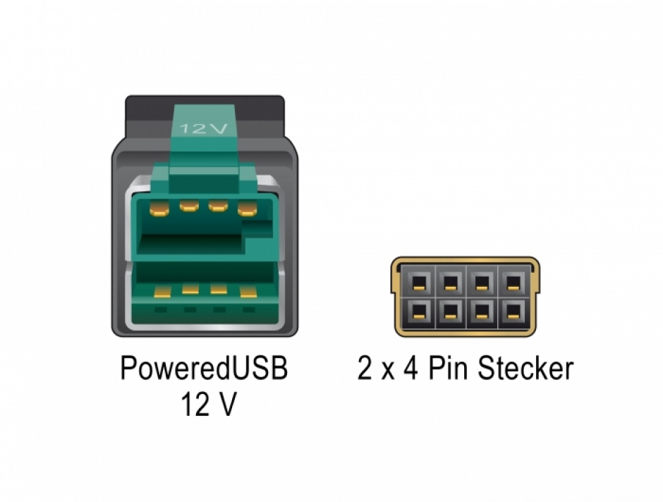 Imagine Cablu PoweredUSB 12 V la 2 x 4 pini T-T 4m pentru POS/terminale, Delock 85485