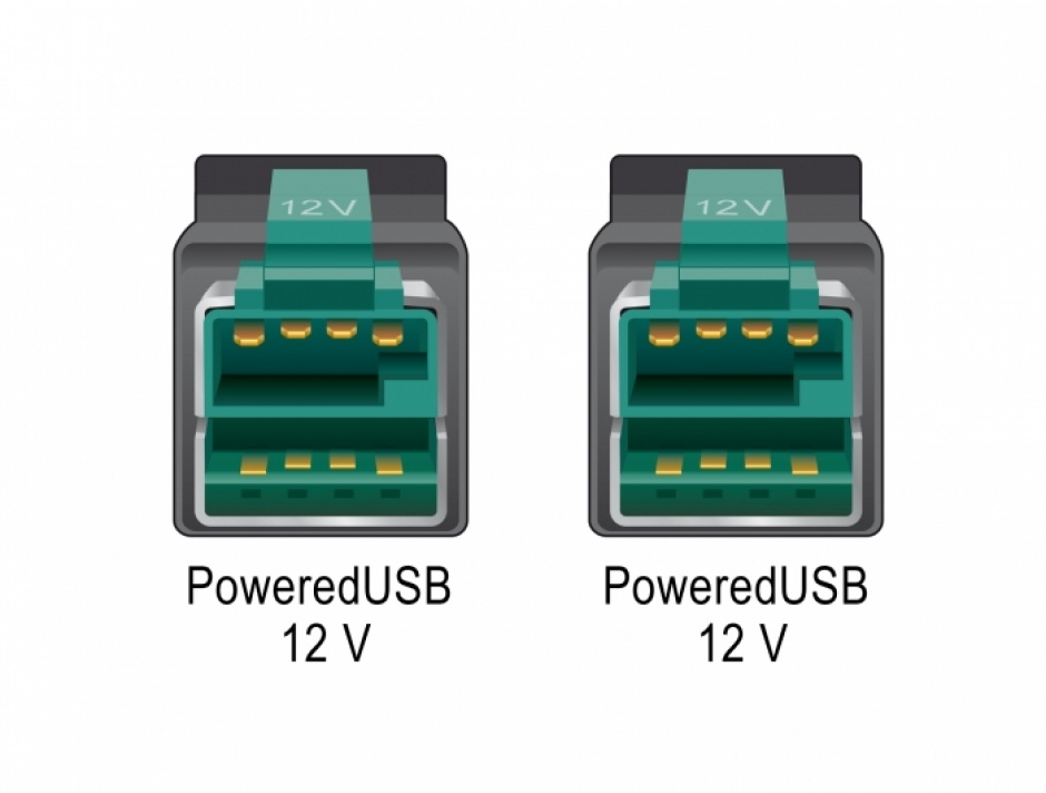 Imagine Cablu PoweredUSB 12V T-T 4m pentru POS/terminale, Delock 85495