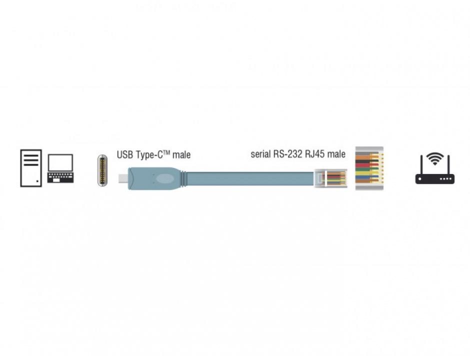 Imagine Cablu USB-C la Serial RS-232 RJ45 (pentru router CISCO) T-T 5m Gri, Delock 89892-2