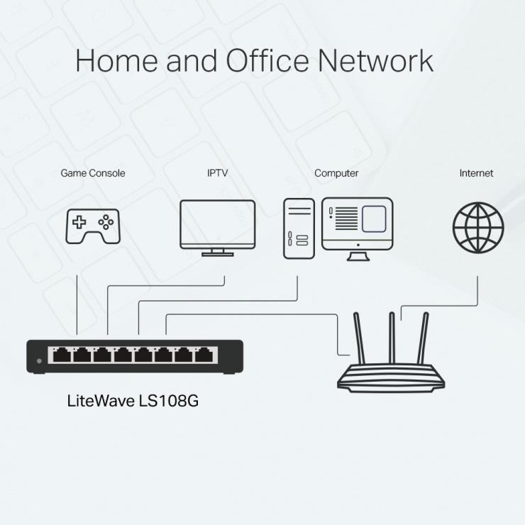 Imagine Switch 8 porturi Gigabit LiteWave carcasa metalica, TP-LINK LS108G-3