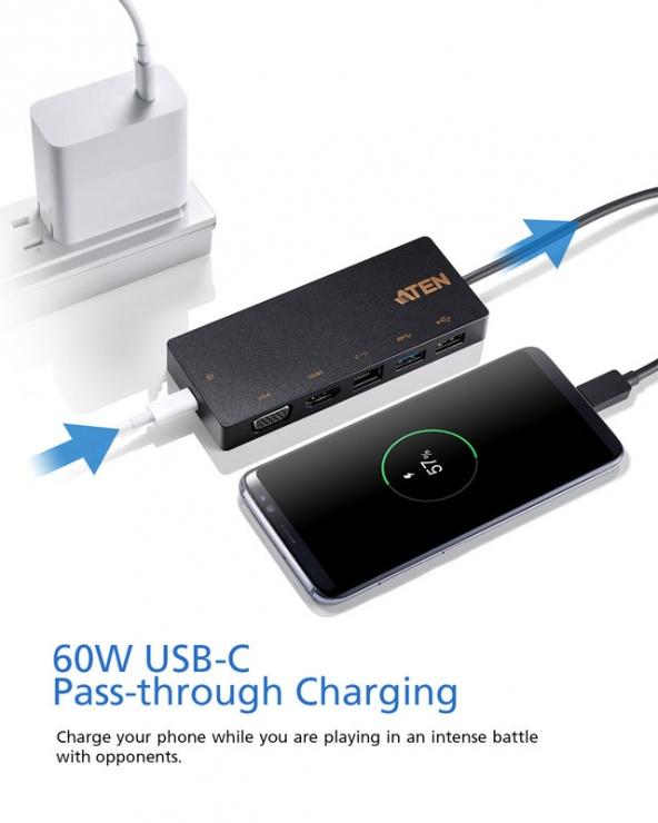 Imagine Docking station USB-C la 1 x HDMI 4K@30Hz, 1 x VGA, 1 x Gigabit, 1 x USB-A-7