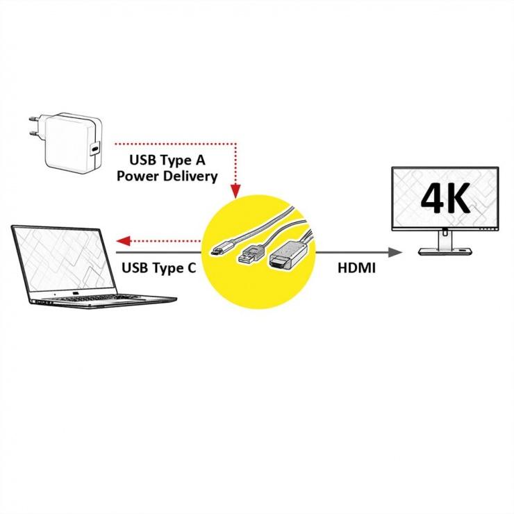 Imagine Cablu USB-C la HDMI T-T 1m Negru cu alimentare USB-A, Roline 11.04.5955