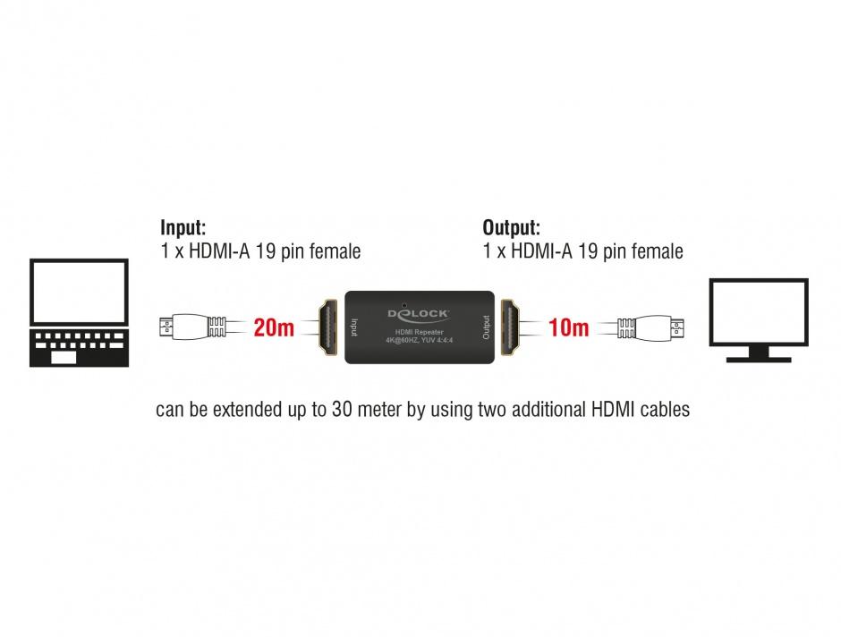 Imagine Repeater HDMI 4K 60 Hz UHD 30m, Delock 11462