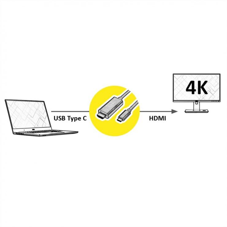 Imagine Cablu USB-C la HDMI MYCON T-T 2m Negru, CON5841-1