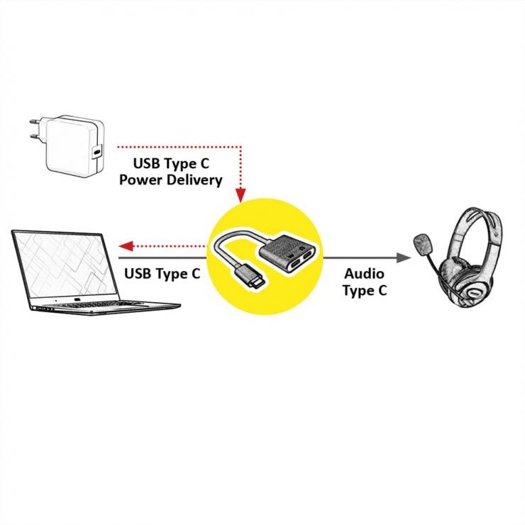 Imagine Adaptor USB-C la 1 x jack stereo 3.5mm + 1 x USB-C PD T-M 0.13m Negru, Roline 12.03.3222