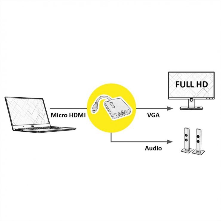 Imagine Adaptor micro HDMI la VGA T-M cu audio 0.15m Negru, Value 12.99.3118