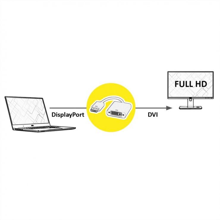 Imagine Adaptor Displayport la DVI-D 24+5 pini T-M, Value 12.99.3133-2