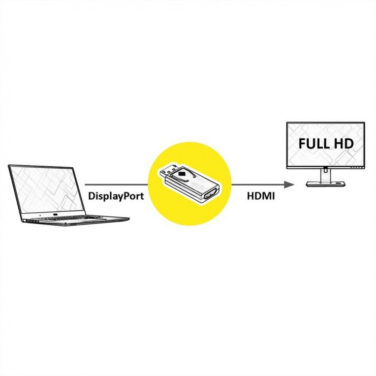 Imagine Adaptor Displayport la HDMI Full HD T-M, Value 12.99.3158