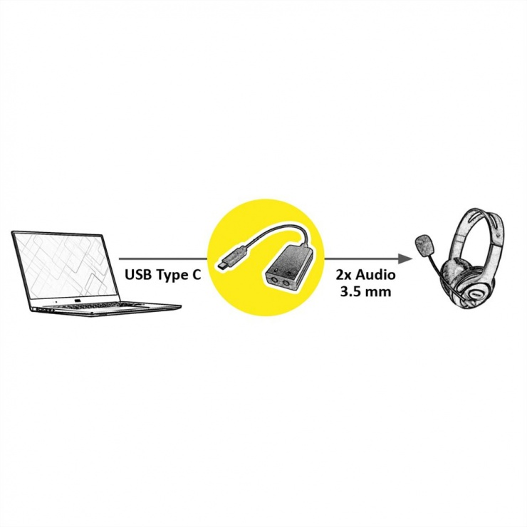 Imagine Adaptor audio USB-C la 2 x jack stereo T-M 0.1m, Roline 12.03.3209