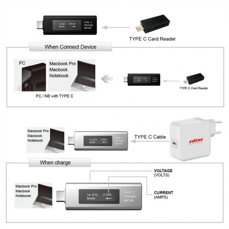 Imagine Adaptor de masurare USB tip C cu Display, Roline 13.01.3331