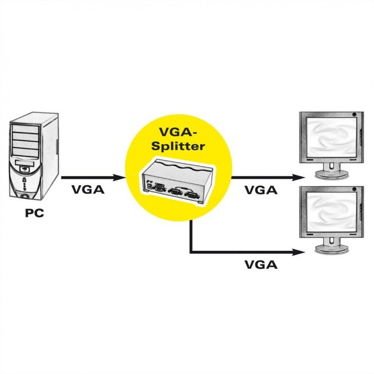 Imagine Multiplicator VGA 2 porturi 450Mhz, portabil, Roline 14.01.3534-3