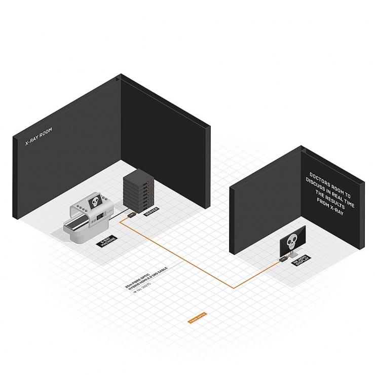 Imagine Cablu HDMI 2.0 Hybrid Fibra optica 4K T-T 10m Negru, Lindy L38274