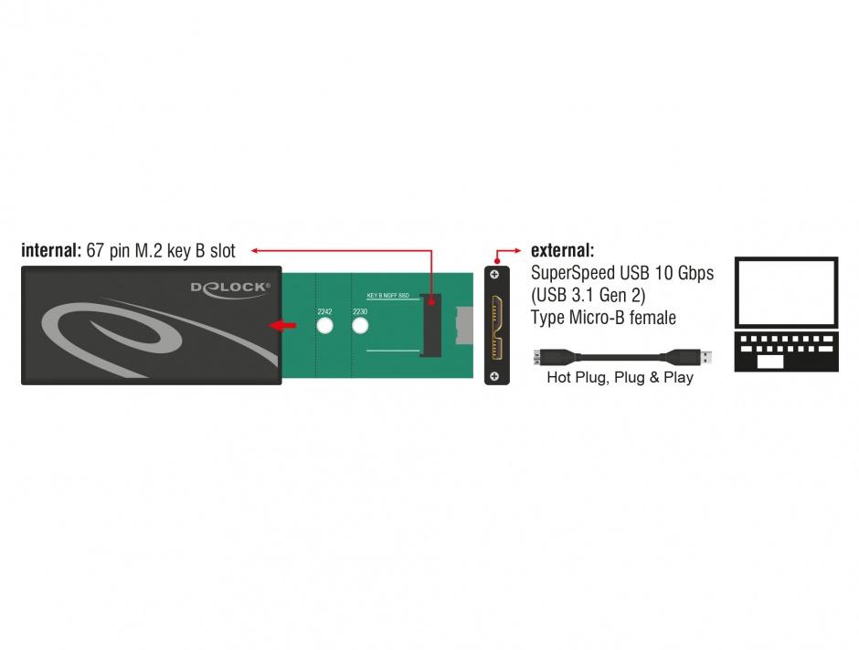 Imagine Rack extern M.2 NGFF SSD key B la USB 3.1, Delock 42570