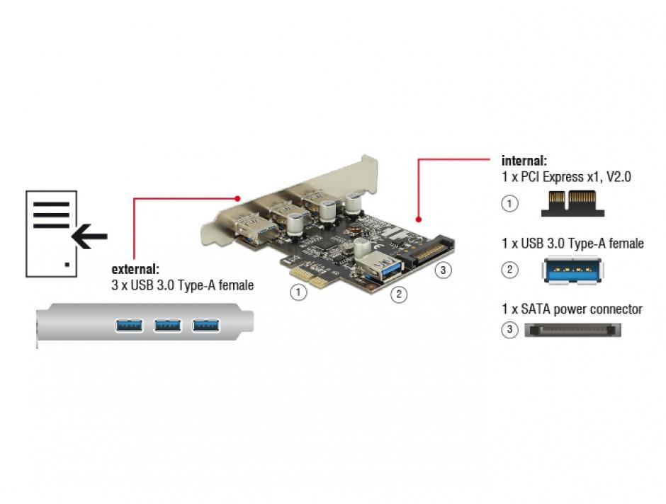Imagine Placa PCI Express la 3 porturi externe + 1 port intern USB 3.0, Delock 89301-2