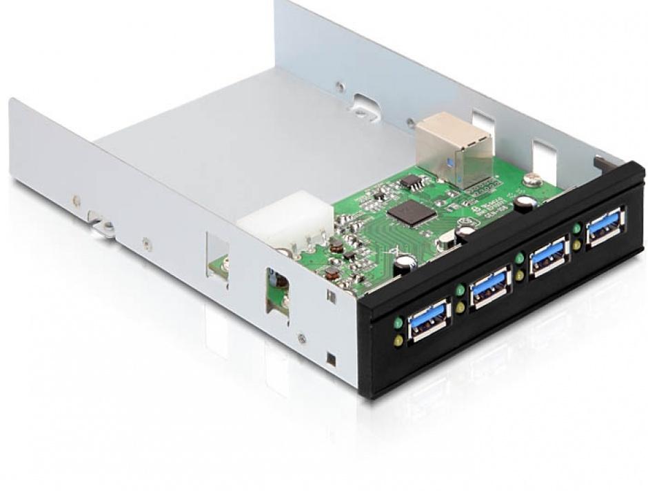 "Imagine Front Panel 3.5""/5.25"" cu 4 porturi USB 3.0, Delock 61833"