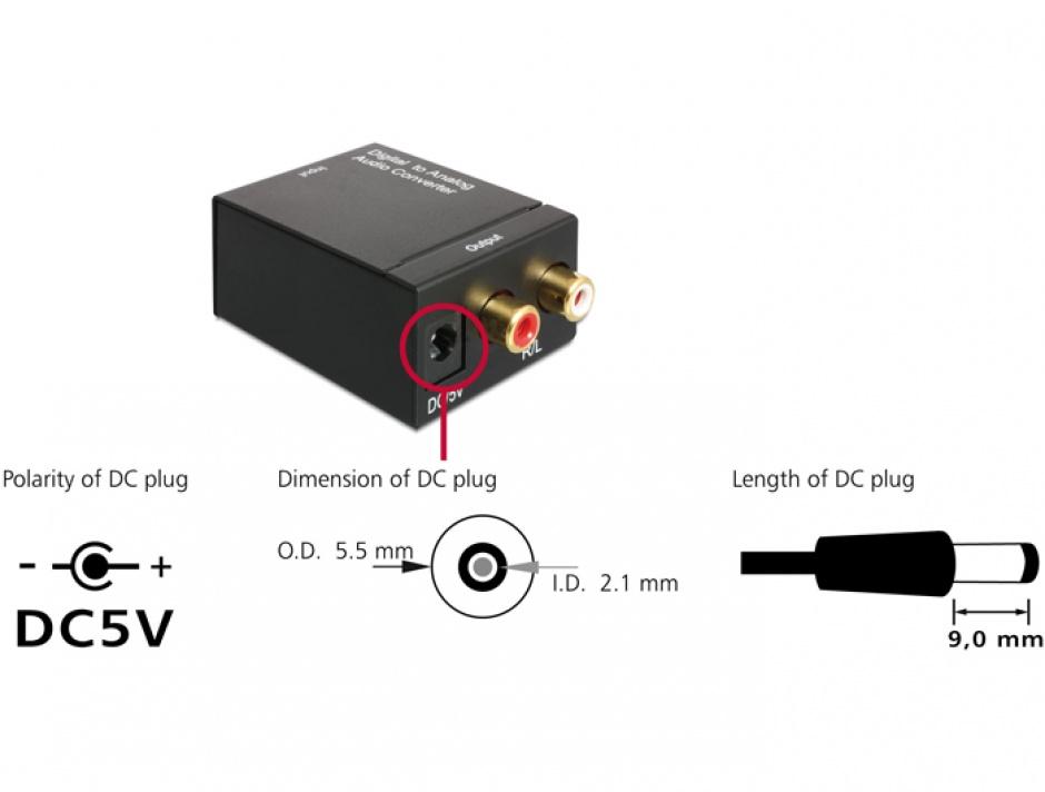 Imagine Convertor audio S/PDIF Digital la Analog RCA, Delock 62444