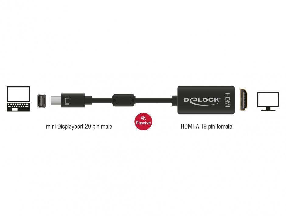Imagine Adaptor mini Displayport la HDMI T-M 1.2 4K Pasiv Negru, Delock 62613