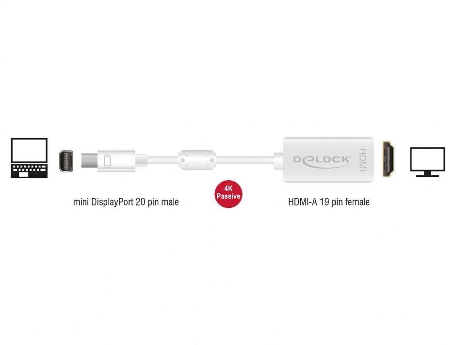 Imagine Adaptor mini Displayport la HDMI T-M 1.2 4K Pasiv Alb, Delock 62614