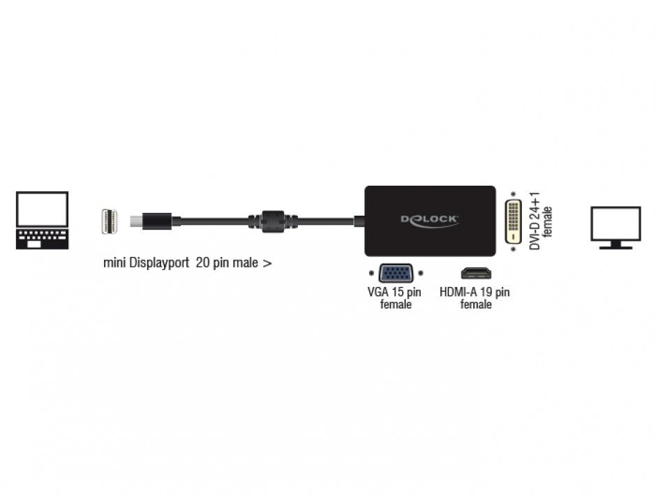 Imagine Adaptor mini Displayport la VGA / HDMI / DVI pasiv T-M Negru, Delock 62631