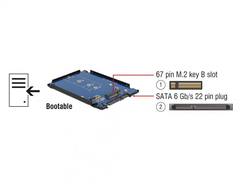 "Imagine Adaptor SATA 22 pini la M.2 NGFF + rack extern 2.5"", Delock 62688"