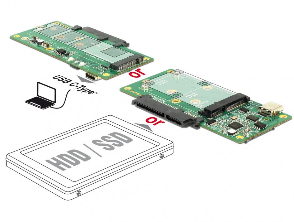 Imagine Convertor USB 3.1 Gen 2 tip C la 1 x SATA / 1 x M.2 Key B / 1 x mSATA, Delock 62993
