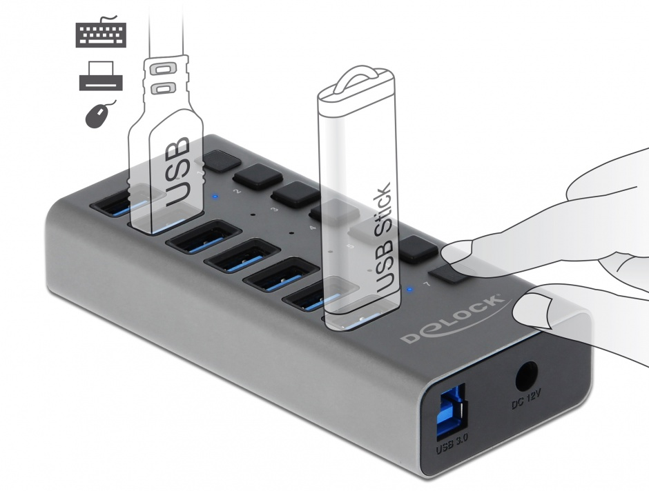 Imagine HUB cu 7 porturi USB 3.0 + switch ON/OFF Negru, Delock 63975