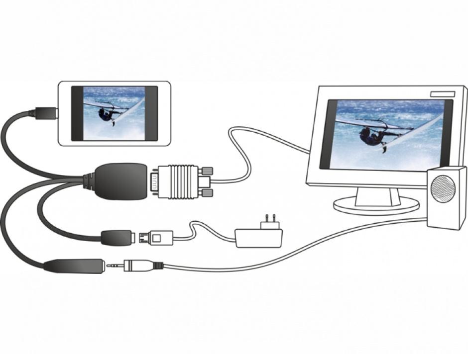 Imagine Adaptor MHL Micro USB T la VGA M + USB micro-B, Delock 65336