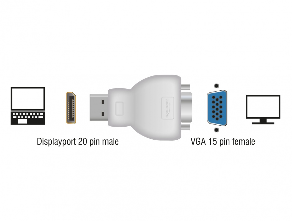 Imagine Adaptor Displayport la VGA T-M pasiv Alb, Delock 65568