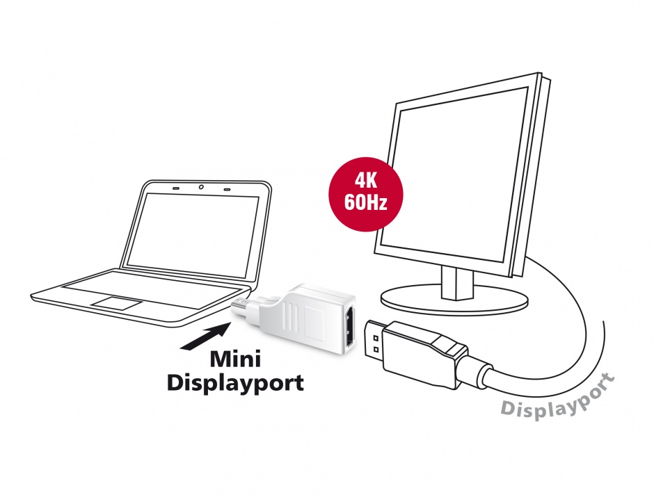 Imagine Adaptor mini Displayport la Displayport T-M Alb 4K 60 Hz unghi 90°, Delock 65867