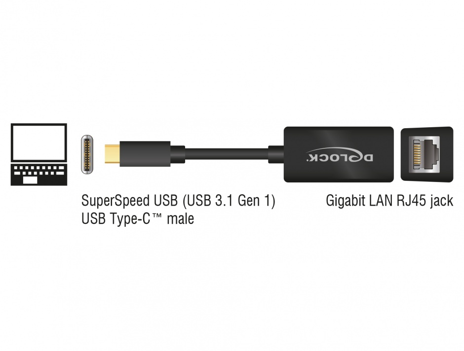 Imagine Adaptor USB 3.1-C Gen 1 la Gigabit LAN compact negru, Delock 65904