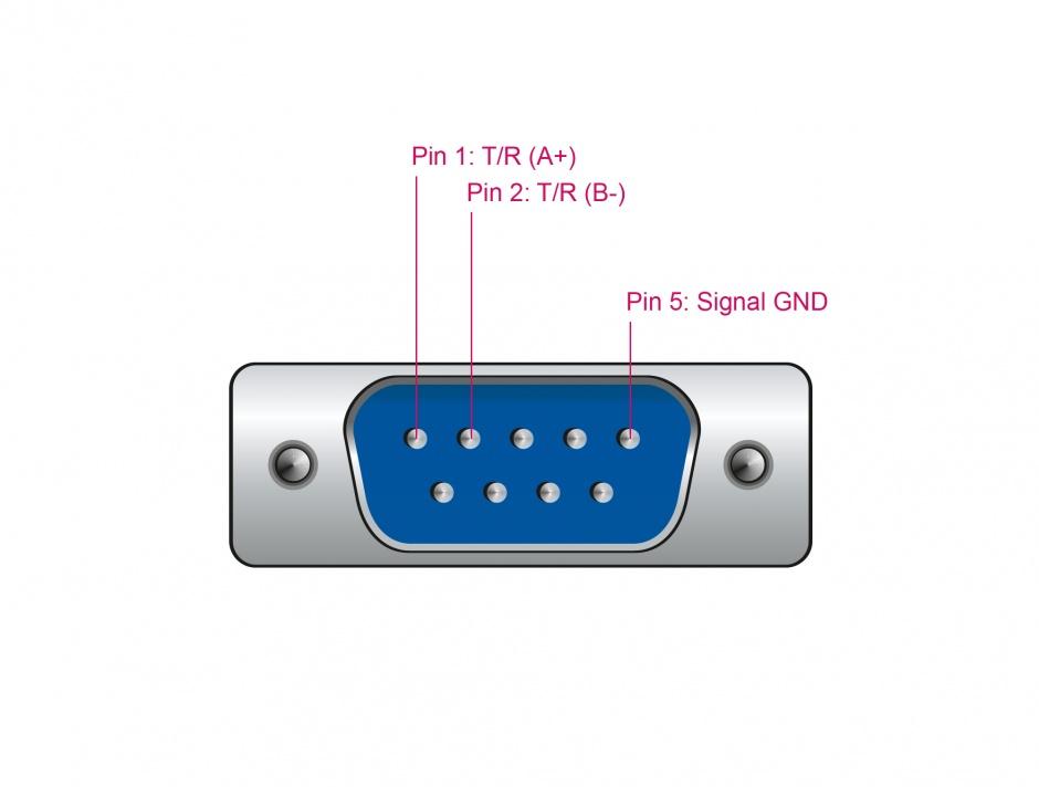 Imagine Adaptor USB la Serial RS-485 DB9 FTDI, Delock 66280