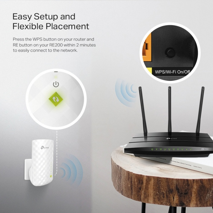 Imagine Range Extender WiFi AC750, TP-Link RE200-4