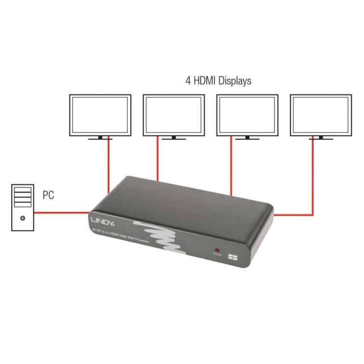 Imagine Multiplicator Displayport v1.2 la 4 x HDMI cu Video Wall Processor, Lindy L38418